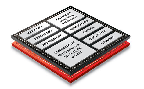 snapdragon-system-on-a-chip