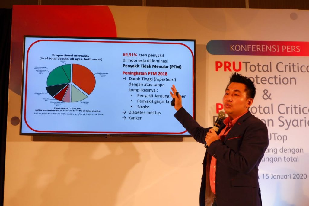 Konferensi Pers PRUTotal Critical Protection